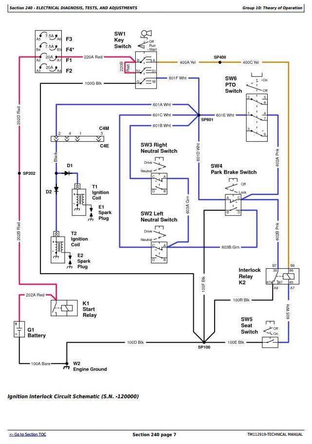 TM112919 - John Deere Z225, Z245, Z235, Z255 EZtrak Riding ...