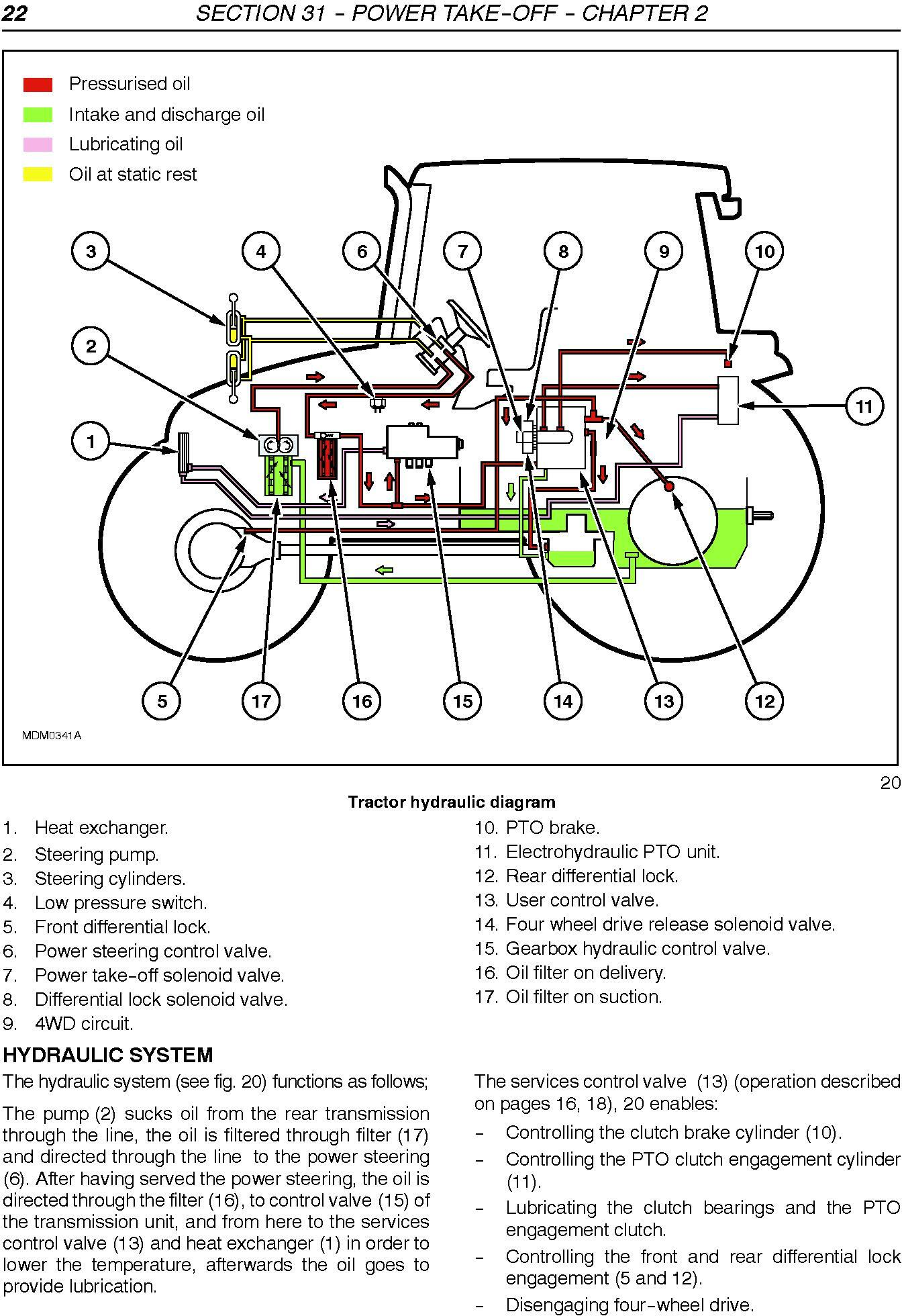 Tools & Equipment New Holland T5040 Part Number # 84195945 T5060 ...